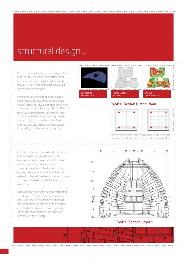 Ccl post tensioned concrete slab brochure for Architecture poste a poste