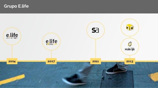 Consumer-Centered Monitoring - Buzzmonitor Slide 2