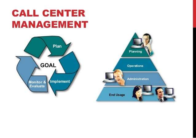 evaluate an entire call center what measures would i use Evaluate future strategies,  center manager is rewarded for reduced absenteeism he or she will seek to do well on the firm  if a firm measures a, b, and c,.