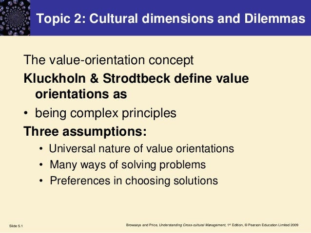 Browaeys and Price, Understanding Cross-cultural Management, 1st Edition, © Pearson Education Limited 2009Slide 5.1 Topic ...