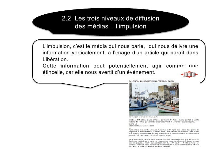 2.2 Les trois niveaux de diffusion             des médias : l'impulsion  L'impulsion, c'est le média qui nous parle, qui n...