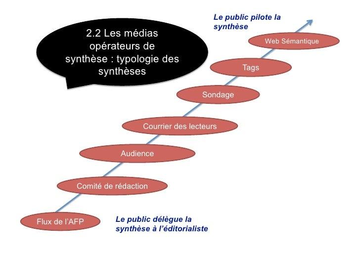 Le public pilote la                                                  synthèse            2.2 Les médias                   ...