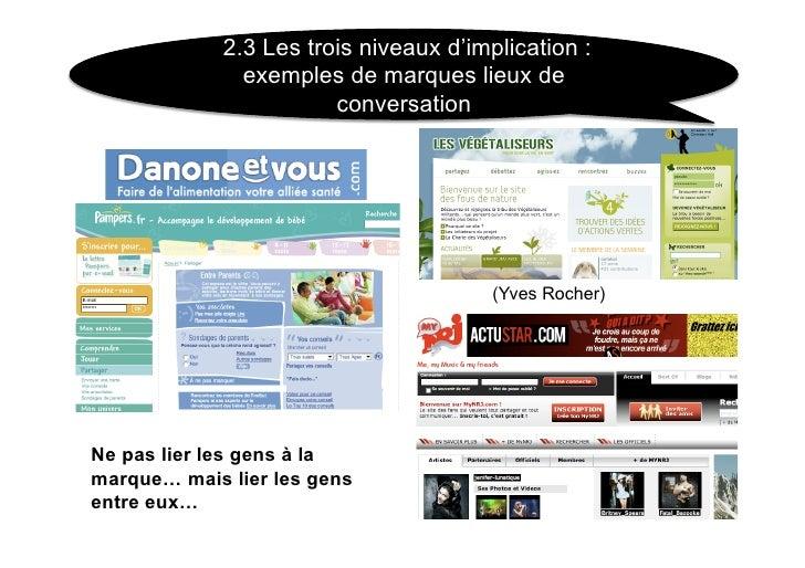 2.3 Les trois niveaux d'implication :                exemples de marques lieux de                         conversation    ...
