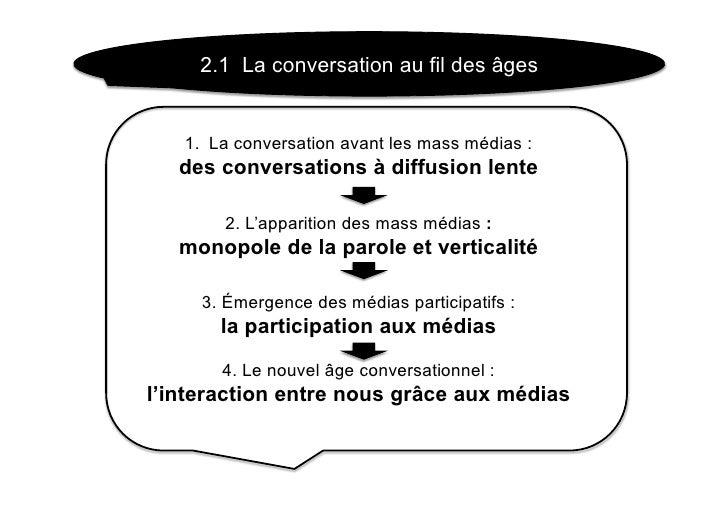 2.1 La conversation au fil des âges      1. La conversation avant les mass médias :    des conversations à diffusion lent...