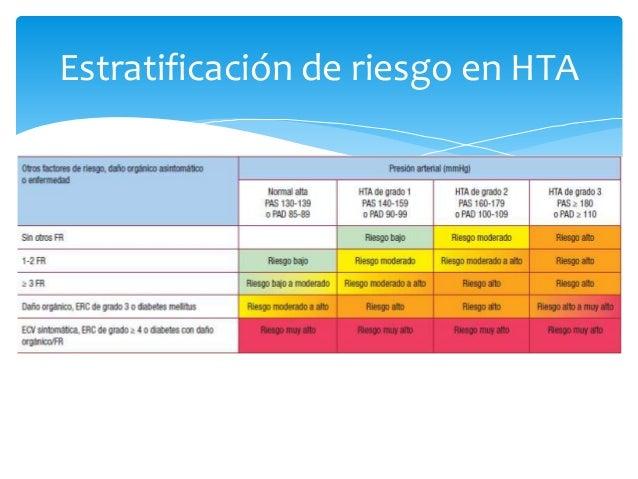 DOB cardíaco en HTA 2013 ESH and ESC Guidelines