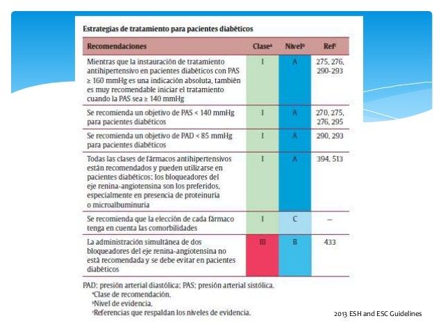 Mancia G and Parati G. Hypertension 2011,57:21-23. Bl I et al. J Hypertension 2012,30:449–456. DOB - IMVI