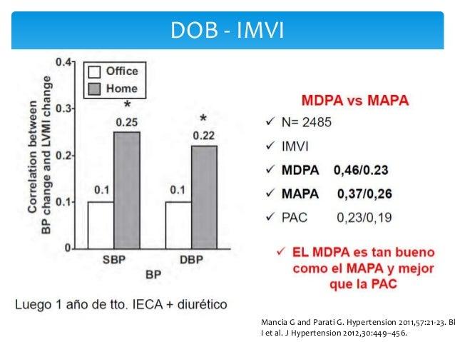 Guías de la Sociedad Argentina de Hipertensión Arterial Indicaciones del MAPA •Sospecha de HTA de guardapolvo blanco •Sosp...