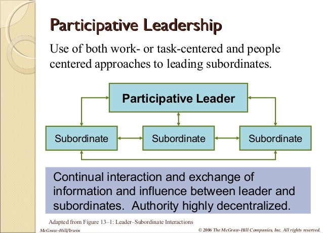 participative leadership style essay Below is an essay on participative leadership from anti essays, your source for research papers, essays, and term paper examples participative leadership in taking the online quiz required for this assignment i found myself to be a participative  the style of the manager can be.