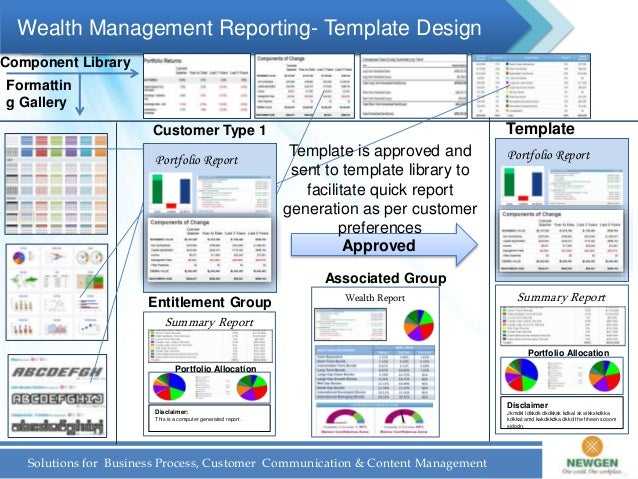 Webinar Wealth Management Reporting Leveraging Bpm And Ccm To Drive