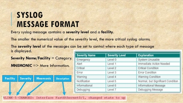 SYSLOG MESSAGE FORMAT Every syslog message contains a severity level and a facility. The smaller the numerical value of th...