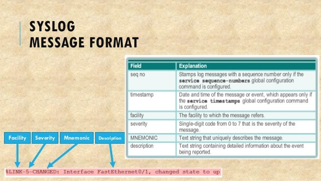 SYSLOG MESSAGE FORMAT Facility Severity Mnemonic Description