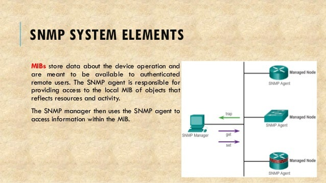 SNMP SYSTEM ELEMENTS MIBs store data about the device operation and are meant to be available to authenticated remote user...