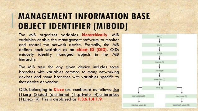MANAGEMENT INFORMATION BASE OBJECT IDENTIFIER (MIBOID) The MIB organizes variables hierarchically. MIB variables enable th...