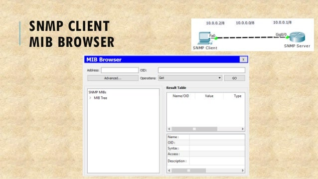 SNMP CLIENT MIB BROWSER