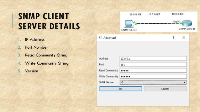 1. IP Address 2. Port Number 3. Read Community String 4. Write Community String 5. Version SNMP CLIENT SERVER DETAILS