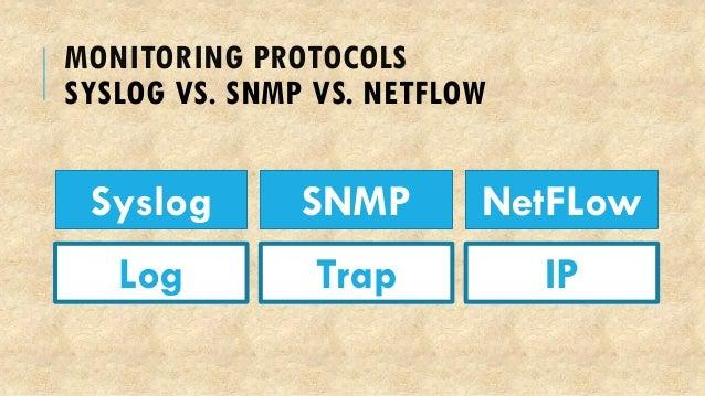 MONITORING PROTOCOLS SYSLOG VS. SNMP VS. NETFLOW Syslog SNMP NetFLow Log Trap IP