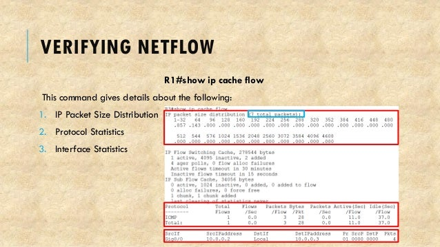 VERIFYING NETFLOW R1#show ip cache flow This command gives details about the following: 1. IP Packet Size Distribution 2. ...
