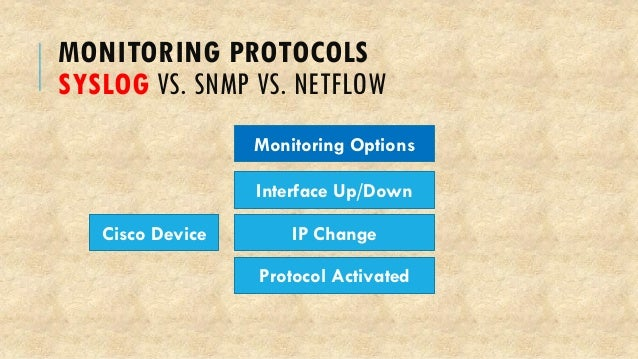 MONITORING PROTOCOLS SYSLOG VS. SNMP VS. NETFLOW Cisco Device Interface Up/Down IP Change Protocol Activated Monitoring Op...