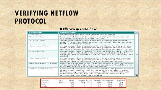 VERIFYING NETFLOW PROTOCOL R1#show ip cache flow