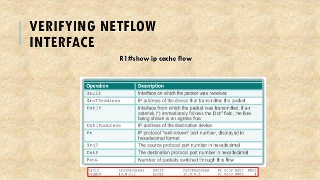 VERIFYING NETFLOW INTERFACE R1#show ip cache flow