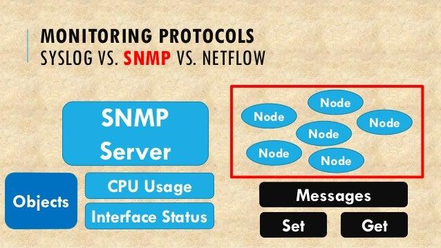 MONITORING PROTOCOLS SYSLOG VS. SNMP VS. NETFLOW Node Node Node Node Node NodeSNMP Server CPU Usage Interface Status Objec...