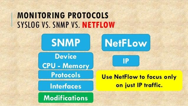 MONITORING PROTOCOLS SYSLOG VS. SNMP VS. NETFLOW SNMP Device CPU - Memory IP Protocols Interfaces Modifications NetFLow Us...