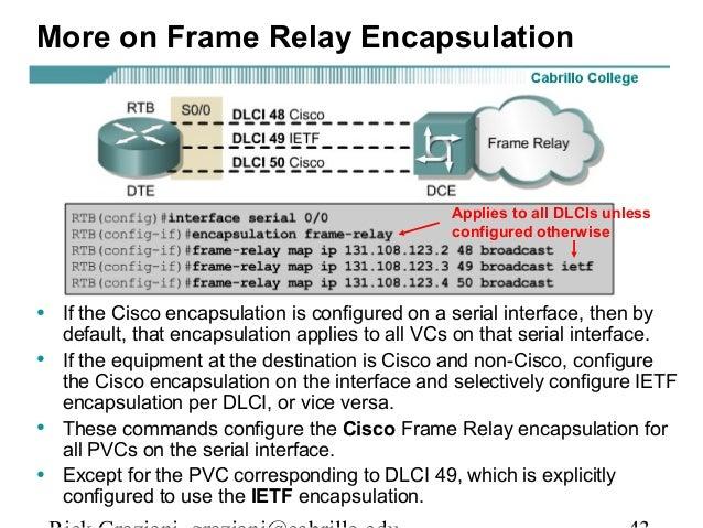 Ccna4 mod5-frame relay