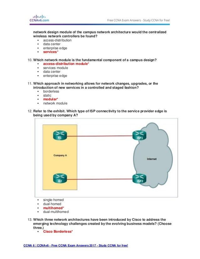 ccna4 ch 1 Ccna 4 chapter 1 exam answers v50 v502 v503 v51 v60 questions  answers 100% update 2017 - 2018 latest version connecting.