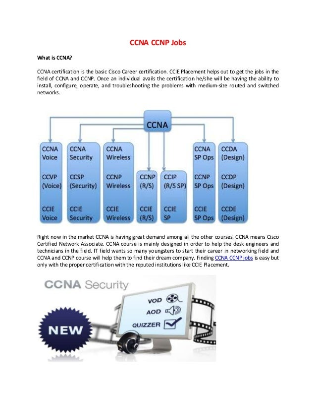 CCNA CCNP Jobs