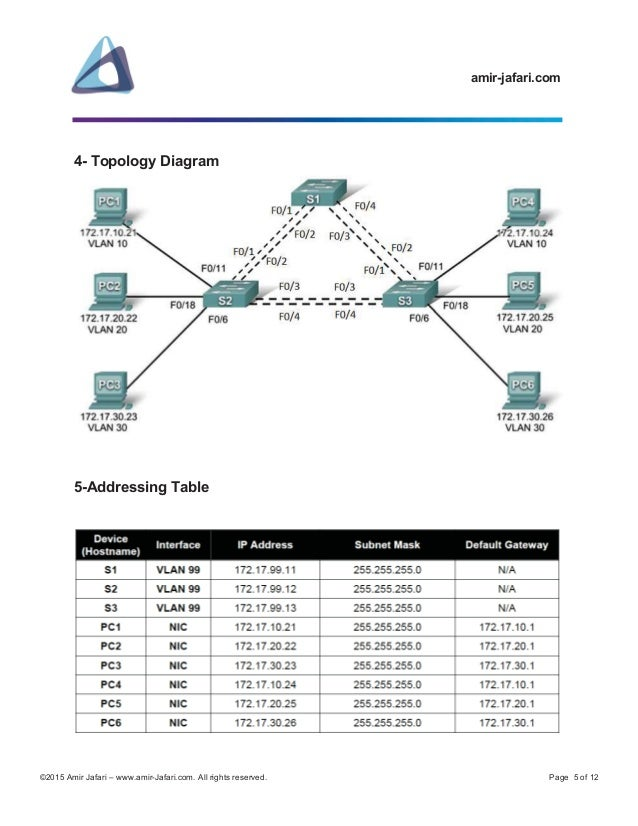 spanning tree protocol and switching Introduction to spanning tree protocol (stp)  when a port is using this technology, that switch port is switching between blocking and forwarding immediately.