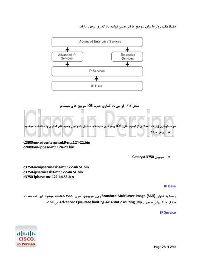CCNA laboratory -in persian