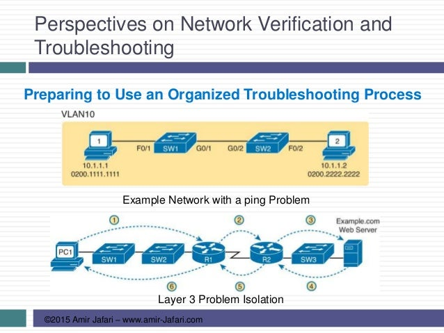 CCNA R&S-11-Troubleshooting Ethernet LANs