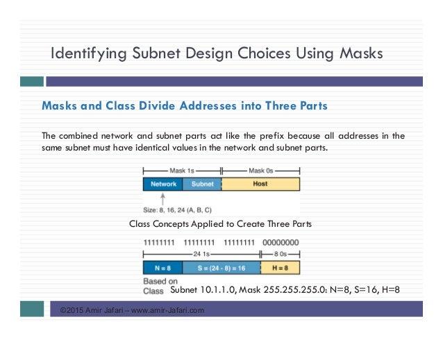 CCNA R&S-17-Analyzing Subnet Masks