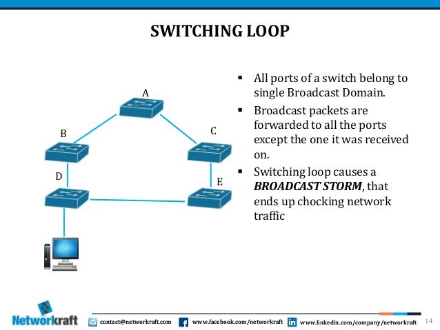 CCNA - Switching Concepts made easy