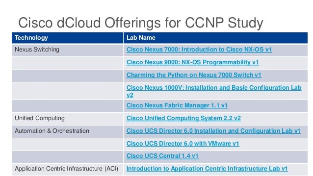 Cisco CCNP Data Center