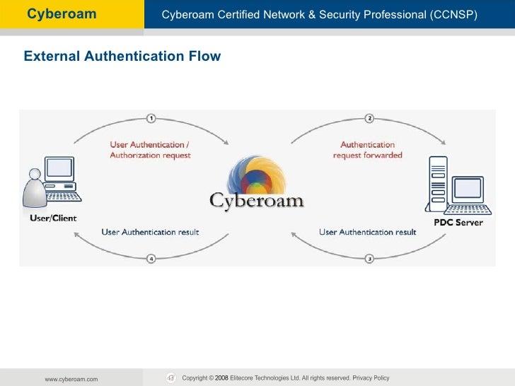 Cyberoam ssl vpn client windows 7