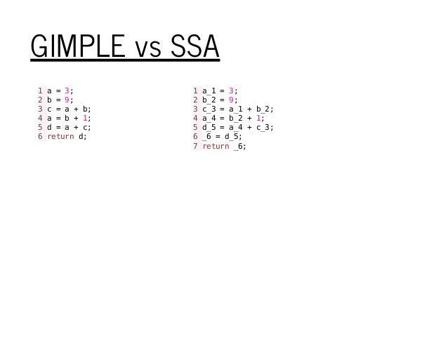 GIMPLE vs SSA 1a=3; 2b=9; 3c=a+b; 4a=b+1; 5d=a+c; 6returnd; 1a_1=3; 2b_2=9; 3c_3=a_1+b_2; 4a_4=b_2+1; 5d_5=a_4+c_3; 6_6=d_...