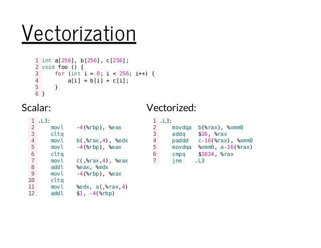 Vectorization 1inta[256],b[256],c[256]; 2voidfoo(){ 3 for(inti=0;i<256;i++){ 4 a[i]=b[i]+c[i]; 5 } 6} Scalar: 1.L3: 2 movl...