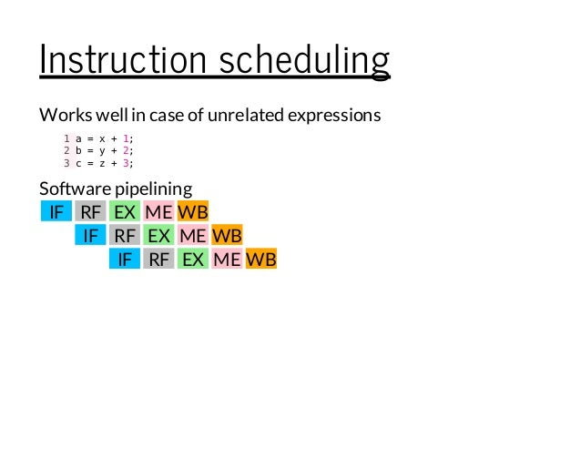 Instruction scheduling Works wellin case of unrelated expressions 1a=x+1; 2b=y+2; 3c=z+3; IF RF EX ME WB Software pipelini...