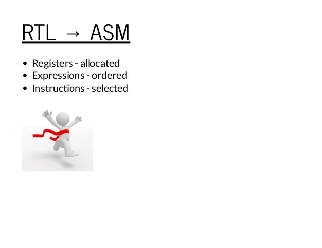 RTL → ASM Registers - allocated Expressions - ordered Instructions - selected