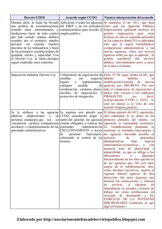 Decreto 5/2010 Acuerdo según CCOO Nuestra interpretación del acuerdo Durante años, la Junta ha llevado una política de ext...
