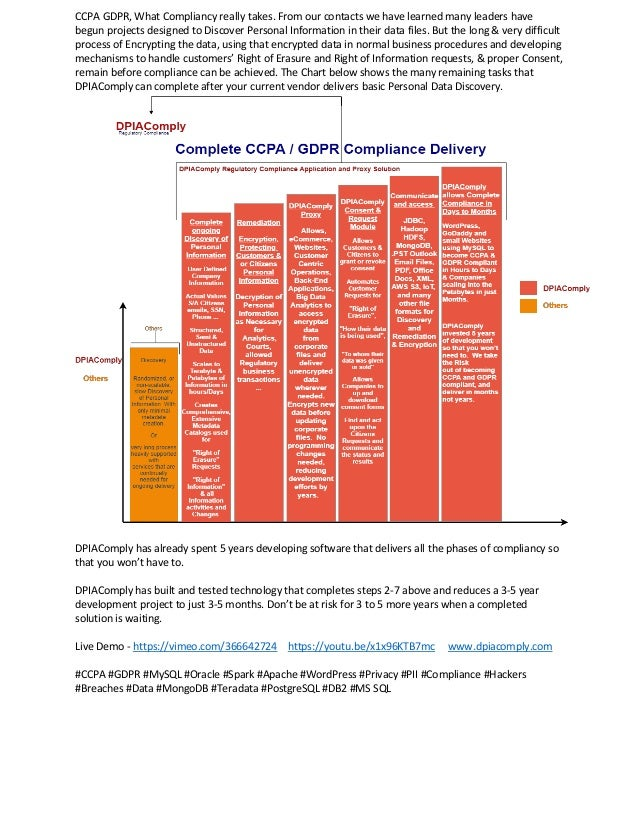 CCPA GDPR, What Compliancy really takes. From our contacts we have learned many leaders have begun projects designed to Di...