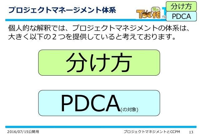 132016/07/15公開用 プロジェクトマネジメントとCCPM プロジェクトマネージメント体系 個人的な解釈では、プロジェクトマネジメントの体系は、 大きく以下の2つを提供していると考えております。 分け方 PDCA(の対象) 分け方 PD...