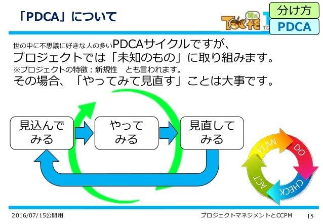 152016/07/15公開用 プロジェクトマネジメントとCCPM 「PDCA」について 世の中に不思議に好きな人の多いPDCAサイクルですが、 プロジェクトでは「未知のもの」に取り組みます。 ※プロジェクトの特徴:新規性 とも言われます。 そ...