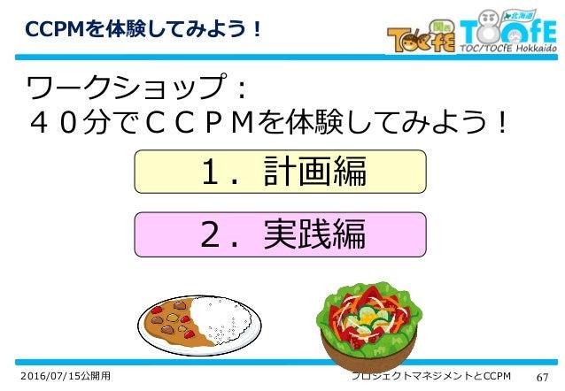 672016/07/15公開用 プロジェクトマネジメントとCCPM CCPMを体験してみよう! ワークショップ: 40分でCCPMを体験してみよう! 1.計画編 2.実践編