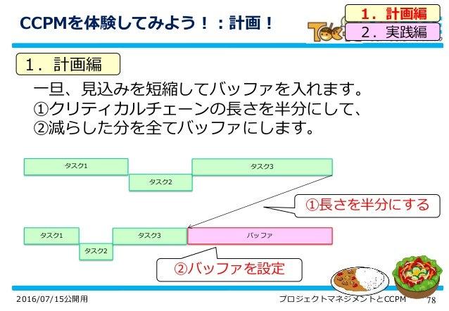 782016/07/15公開用 プロジェクトマネジメントとCCPM CCPMを体験してみよう!:計画! 一旦、見込みを短縮してバッファを入れます。 ①クリティカルチェーンの長さを半分にして、 ②減らした分を全てバッファにします。 1.計画編 2...