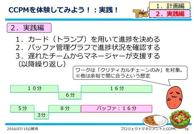 792016/07/15公開用 プロジェクトマネジメントとCCPM CCPMを体験してみよう!:実践! 1.計画編 2.実践編 2.実践編 1.カード(トランプ)を用いて進捗を決める 2.バッファ管理グラフで進捗状況を確認する 3.遅れたチーム...
