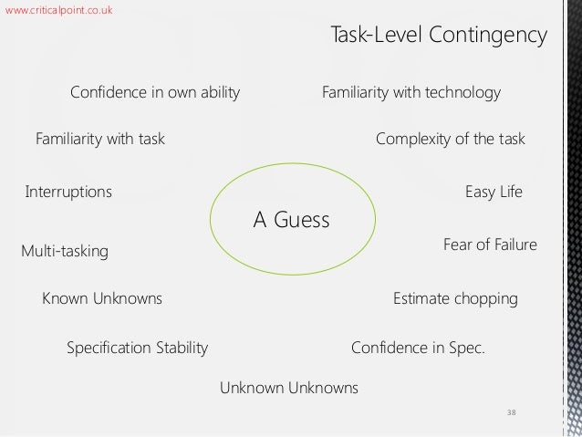 contingency variable routineness of task technology Contingency variable routineness of task technology this essay sets out to show where the four popular management contingency variables of organisational size, routineness of task technology , environmental uncertainty and individual differences are reflected in the work of the manager that was interviewed.