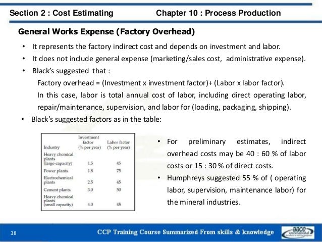 General Works Expense (Factory Overhead) • It represents the factory indirect cost and depends on investment and labor. • ...