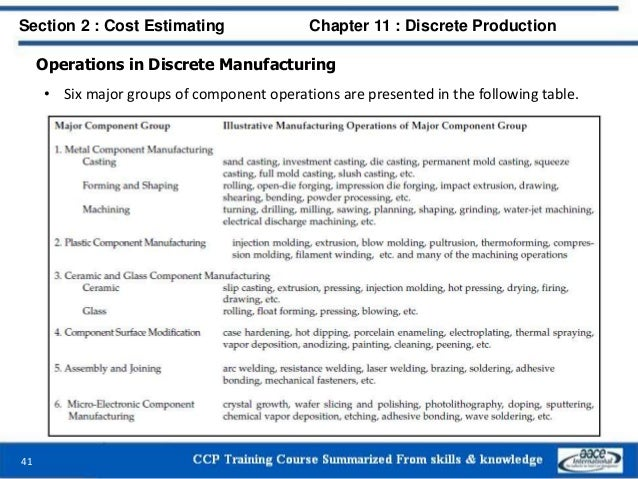 Operations in Discrete Manufacturing • Six major groups of component operations are presented in the following table. 41 S...